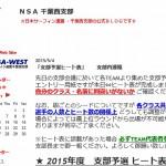 NSA千葉西支部予選ヒート表